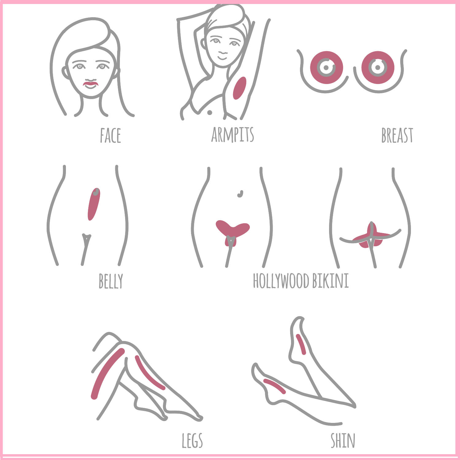 ipl hair removal Gender & Area of use