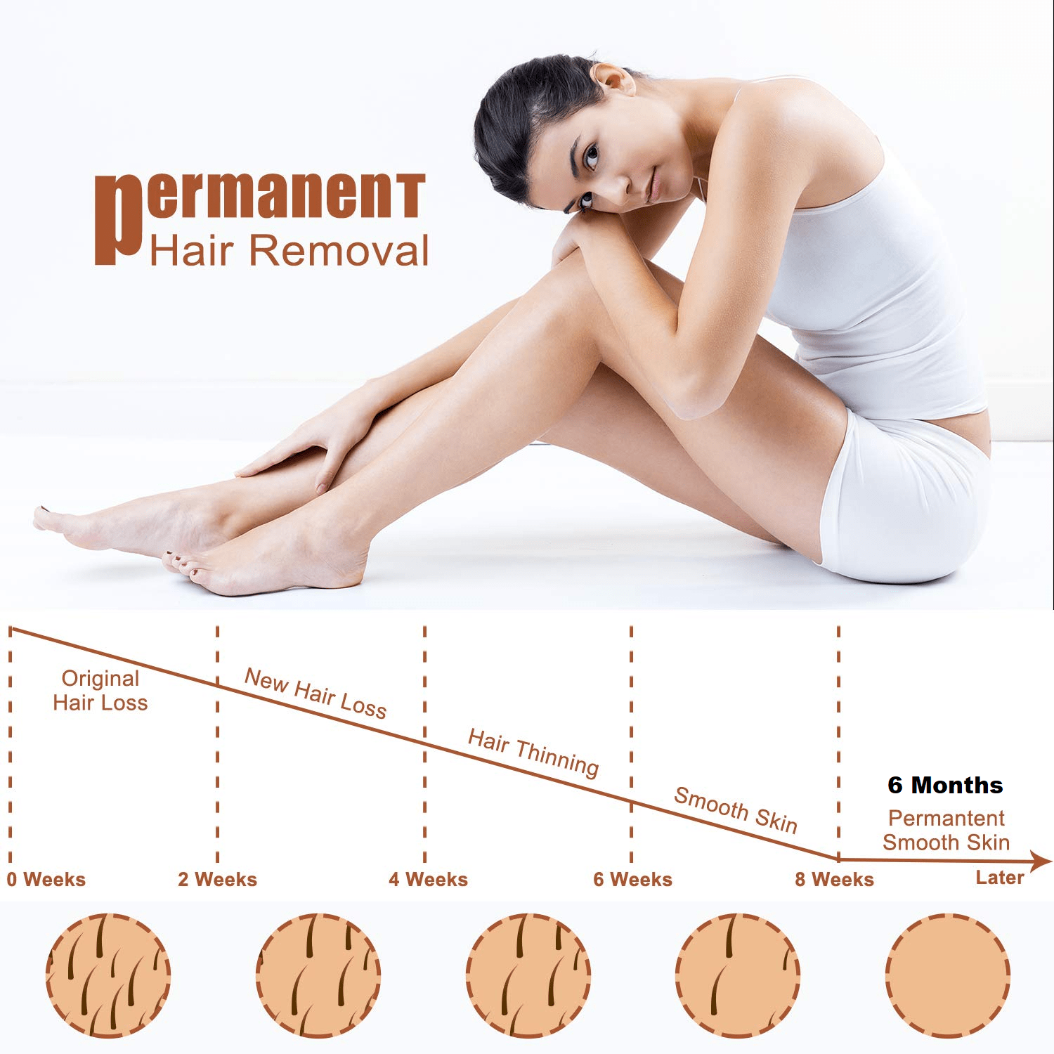 6months permanent IPL hair removal
