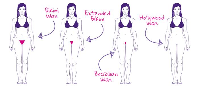 how to wax with hard wax