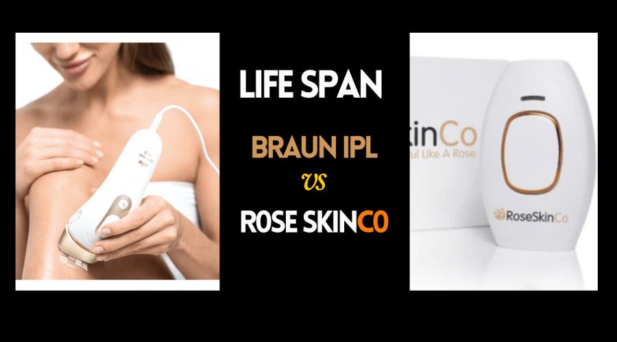 Rose Skin Co vs. Braun IPL Review